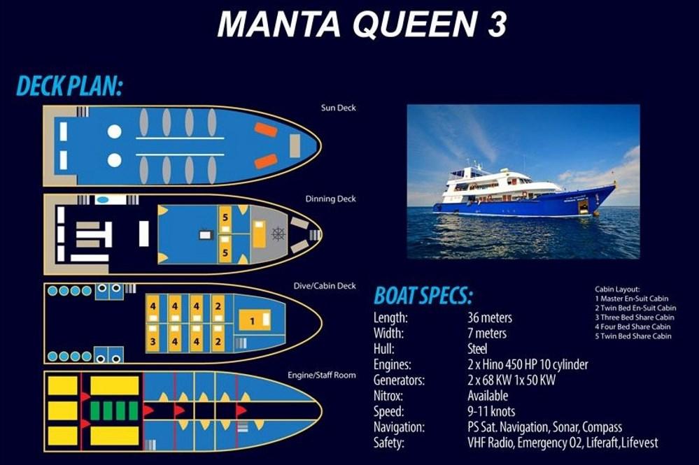 Manta Queen 3