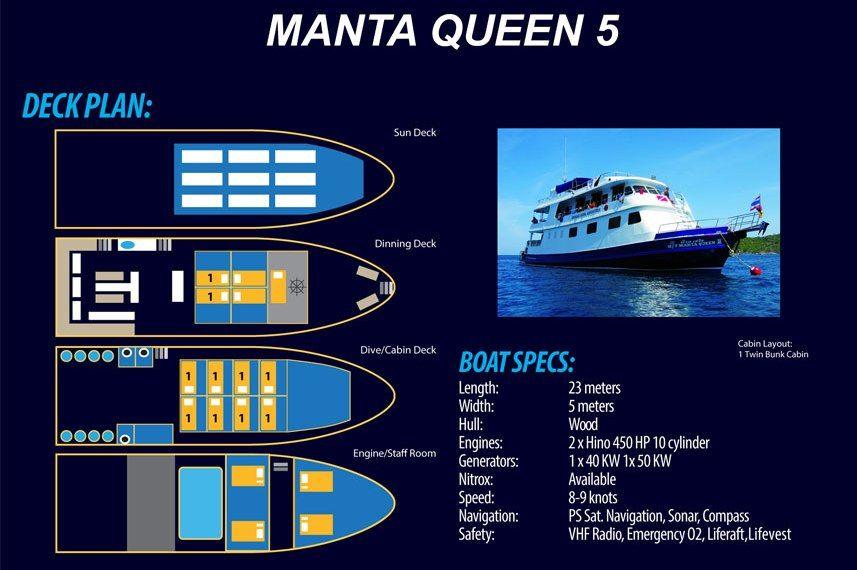 Manta Queen 5