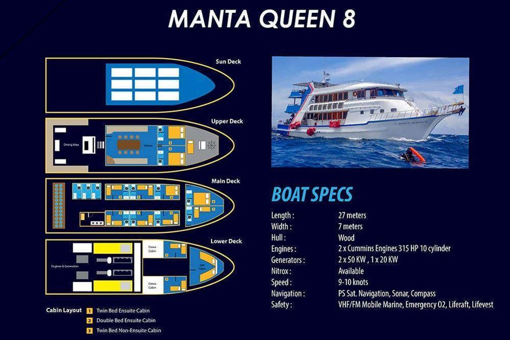 Manta Queen 8