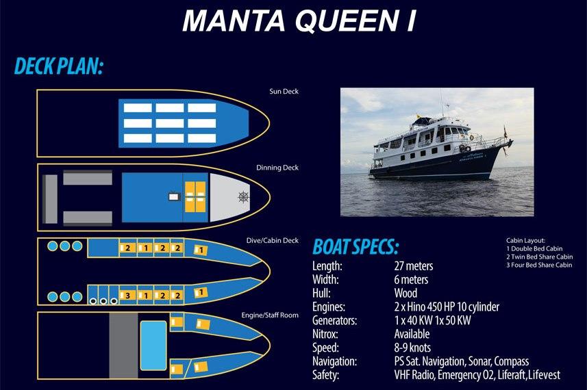 Manta Queen I