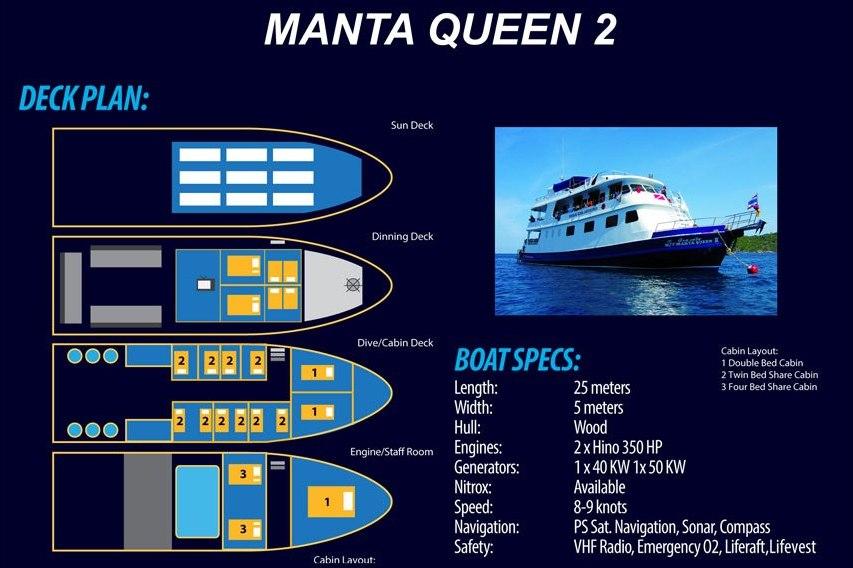 Manta Queen II